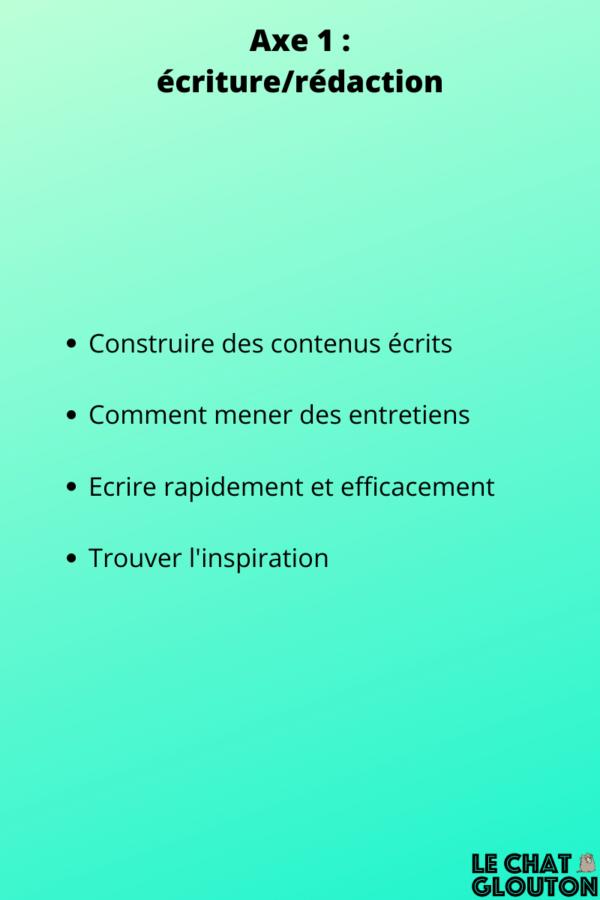 Formation complète - APPRENDRE RAPIDEMENT COMMENT ÉCRIRE & RÉDIGER